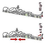 correcoes-posturais-e-orientacoes-para-o-dia-a-dia12